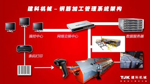 数控钢筋弯箍机条形码控制系统研发成功